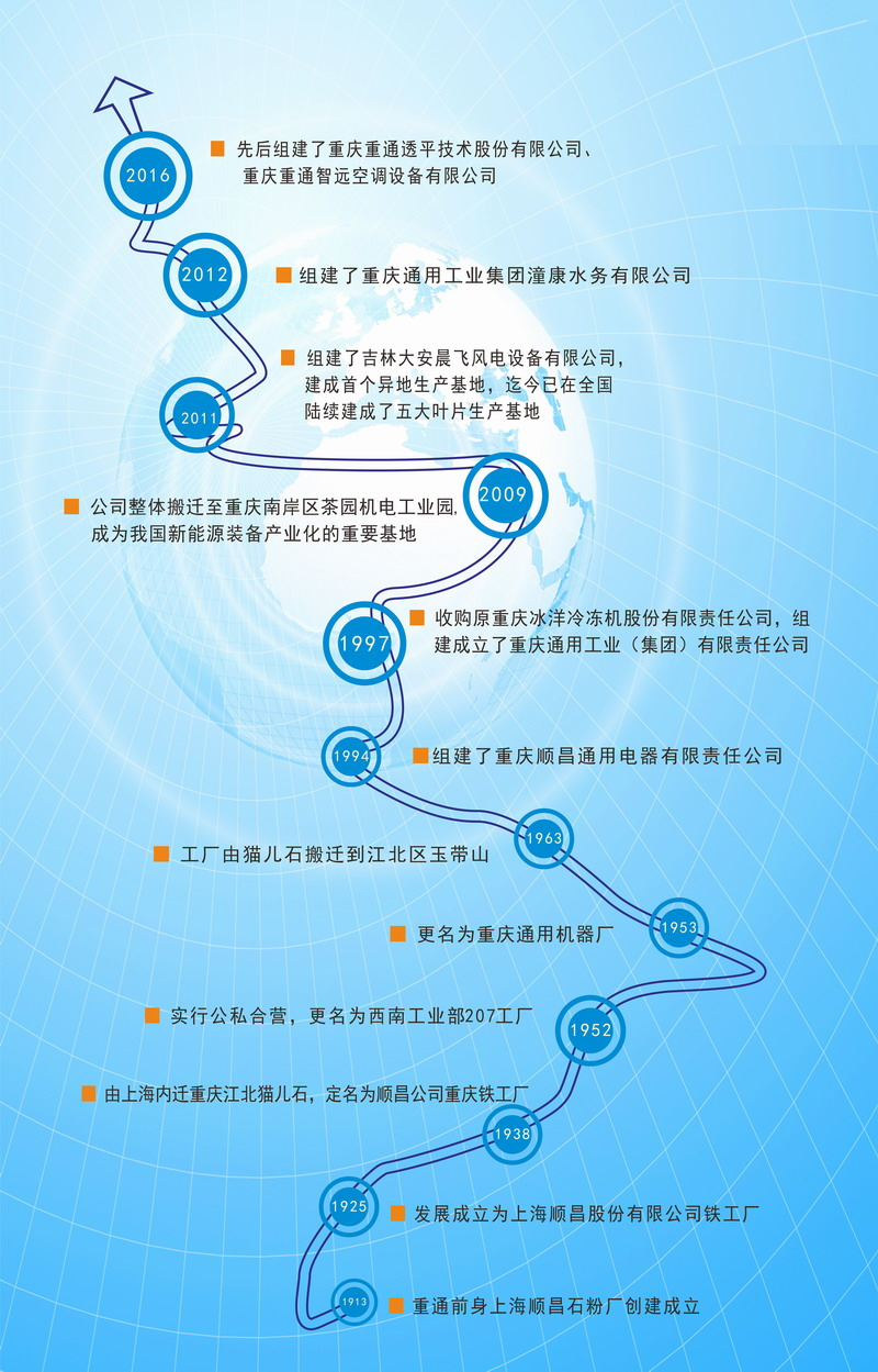 企业沿革2.jpg